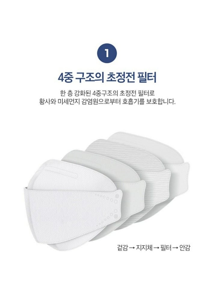 [Sumfree] KF94 Face Mask 10 Pack